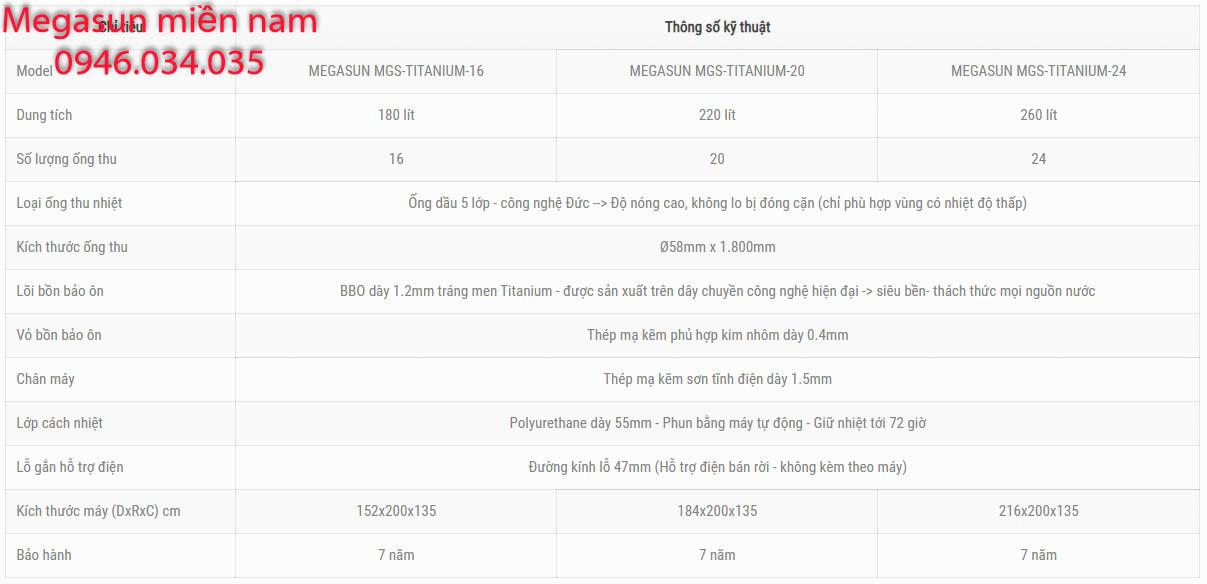 Thông số dòng Titanium